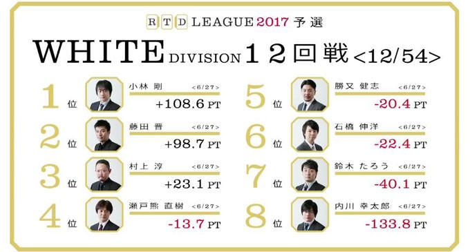 安くてもトップは取れるんです(゜―゜) RTDリーグ2017 WHITE DIVISION 第3節 13、14回戦レポート