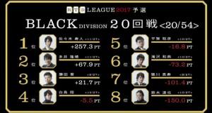 【4/20(木)21:00】RTDリーグ 2017 BLACK DIVISION 23・24回戦