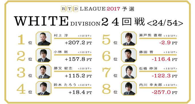 とにかくオリたくない鈴木たろう! RTDリーグ2017 WHITE DIVISION 第5節 25、26回戦レポート