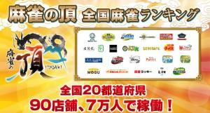 【6/1(木)19:00】近代麻雀 VS AppBank【麻雀企業対抗戦】
