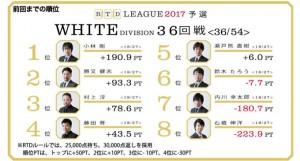 【6/8(木)21:00】RTDリーグ 2017 WHITE DIVISION 39・40回戦