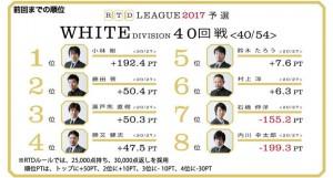 【6/15(木)21:00】RTDリーグ 2017 BLACK DIVISION 37・38回戦
