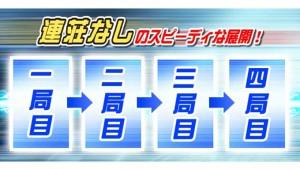 セガNET 麻雀「MJ シリーズ」とパチスロ「ツインエンジェルBREAK」がコラボ! 全国大会『ツインエンジェルBREAK CUP』開催!