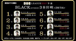 【6/22(木) 21:00】RTDリーグ 2017 BLACK DIVISION 41・42回戦