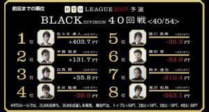 【6/26(月)21:00】RTDリーグ 2017 WHITE DIVISION 43・44回戦