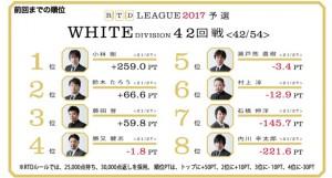 【7/1(土)15:00】麻雀駅伝2017 1st Round