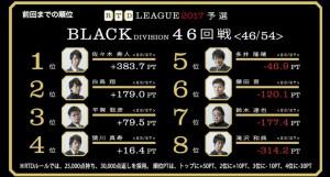 【7/20(木)21:00】RTDリーグ 2017 WHITE DIVISION 49・50回戦