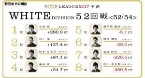 【7/30(日)12:00】麻雀駅伝2017 Final Round