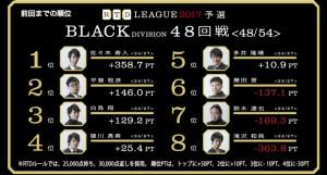 【8/3(木)21:00】RTDリーグ 2017 BLACK DIVISION 51・52回戦