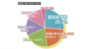 男澤寛太が首位浮上/麻雀の頂・朱雀リーグ