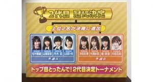 【9/1(金)17:00】麻雀ロワイヤルPresents Moreリーグ 第3節目