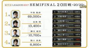 【9/24(日)19:00】RTDリーグ 2017 準決勝 最終日