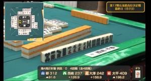 第16期雀王戦Aリーグ 第5節 、鈴木たろうプロの悩ましいリーチ判断!