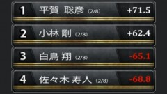 a2017RTD_決勝3、4回戦_1