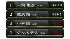 a2017RTD_決勝7、8回戦_1