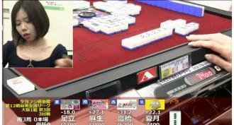 夕刊フジ杯争奪第12期麻雀女流リーグ西日本リーグ第3節(大阪・名古屋) 結果