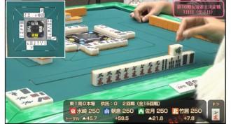 第16期女流雀王決定戦注目の一局!朝倉ゆかりプロの丁寧な対応の七対子!