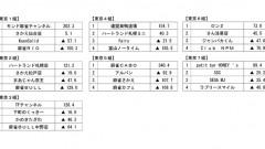 c41d98_fb643c04f84f4ee19f0ef20f7daa9664_mv_i2