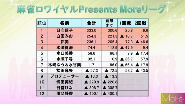 SnapCrab_NoName_2017-12-20_20-47-44_No-00