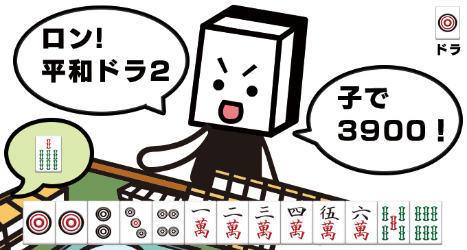 麻雀クイズ王