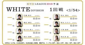 【2/5(月)21:00】RTDリーグ 2018 WHITE DIVISION 5・6回戦