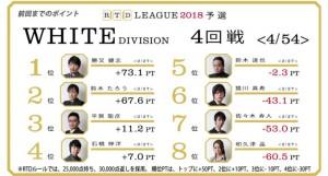 【2/15(木)21:00】RTDリーグ 2018 BLACK DIVISION 5・6回戦