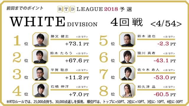 RTD2018_WH5-6回戦_BL1-2回戦_1_R