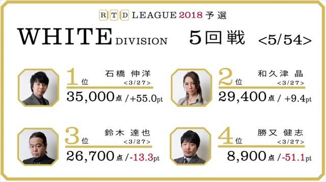 RTD2018_WH5-6回戦_BL1-2回戦_6_R