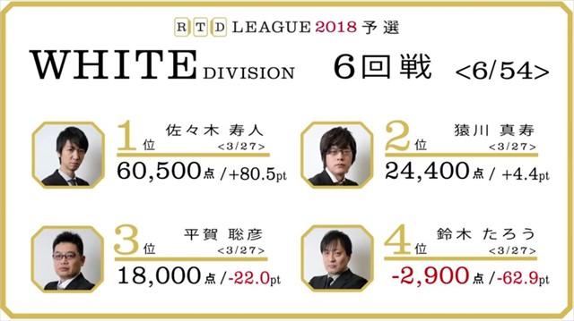RTD2018_WH5-6回戦_BL1-2回戦_10_R