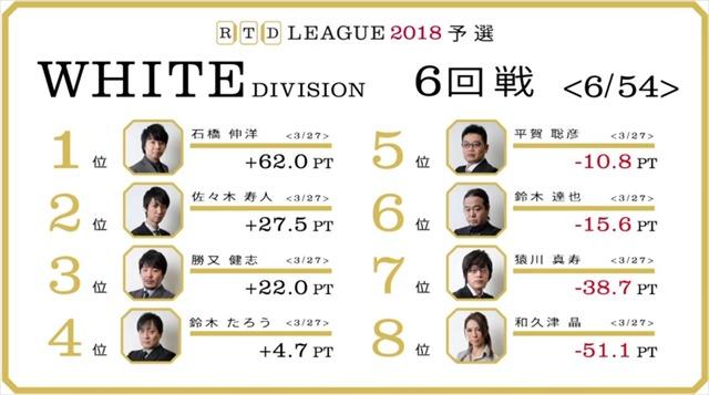 RTD2018_WH5-6回戦_BL1-2回戦_11_R