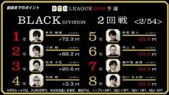 aRTD2018_BL3-6回戦_1