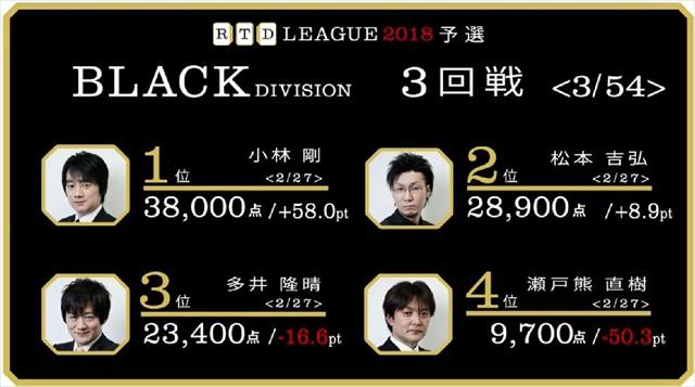RTD2018_BL3-6回戦_6_R