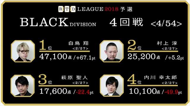 RTD2018_BL3-6回戦_11_R