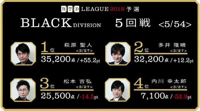 RTD2018_BL3-6回戦_23_R
