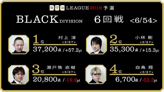 RTD2018_BL3-6回戦_27_R