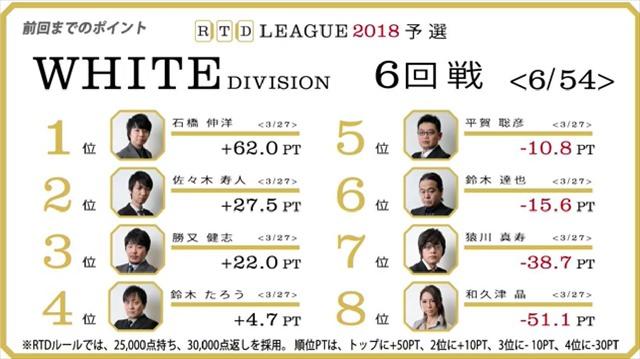 RTD2018_WHITE_1節7-10回戦_1_R