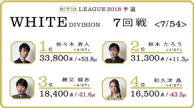 RTD2018_WHITE_1節7-10回戦_11_R