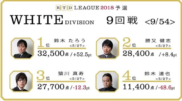 RTD2018_WHITE_1節7-10回戦_13_R