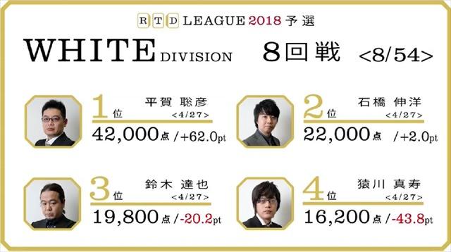 RTD2018_WHITE_1節7-10回戦_18_R