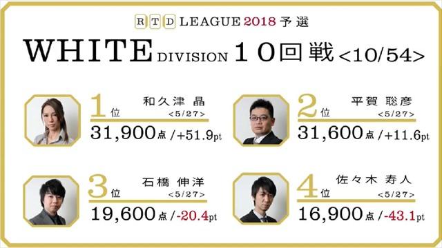 RTD2018_WHITE_1節7-10回戦_24_R