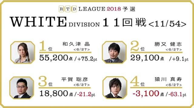 RTD2018_WH11-12回戦_BL7-8回戦_7_R