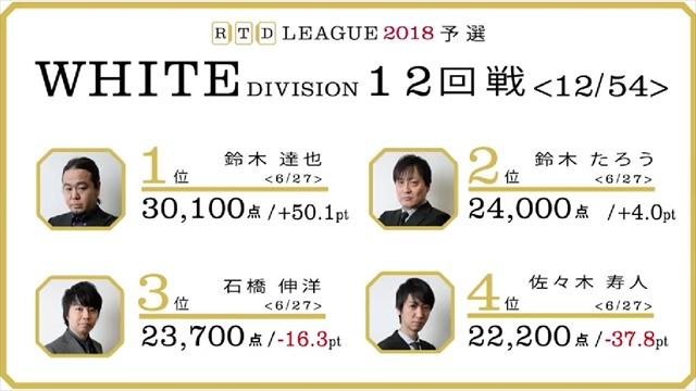 RTD2018_WH11-12回戦_BL7-8回戦_15_R