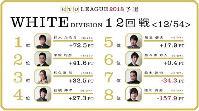 RTD2018_WH11-12回戦_BL7-8回戦_16_R