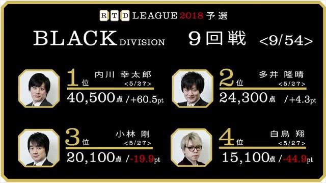 RTD2018_BL9-12回戦_7_R