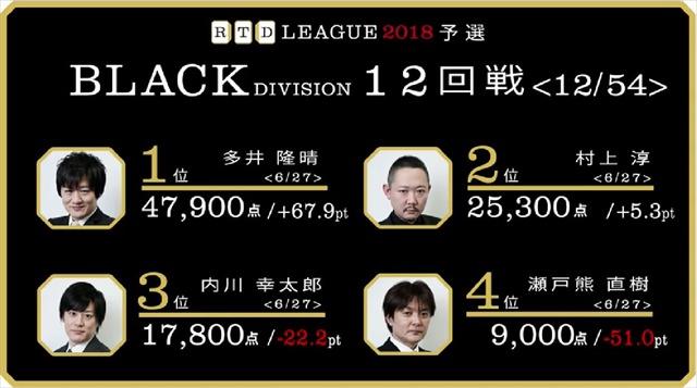 RTD2018_BL9-12回戦_31_R