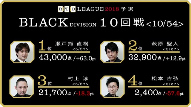RTD2018_BL9-12回戦_15_R