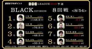 【3/15(木)21:00】RTDリーグ 2018 WHITE DIVISION 15・16回戦