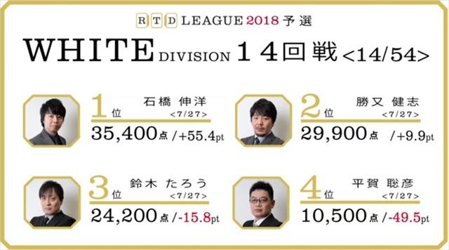 RTD2018_WHITE_13-16回戦_9_R