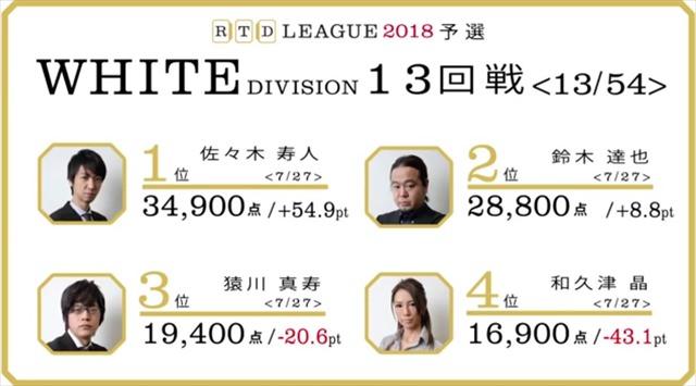 RTD2018_WHITE_13-16回戦_14_R