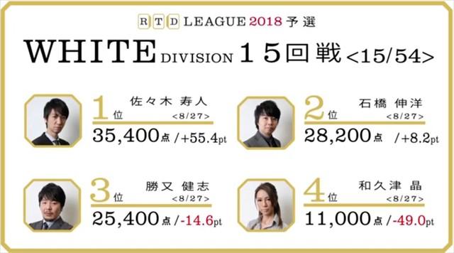 RTD2018_WHITE_13-16回戦_20_R